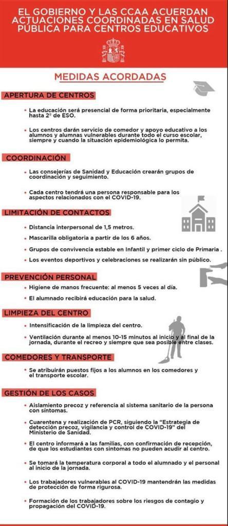 Actuaciones coordinadas en salud pública para centros educativos