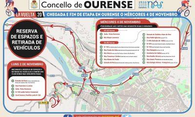 Recorrido Vuelta Ciclista a España a su paso por Ourense 2020